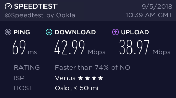 AirVPN Norway Speed Test