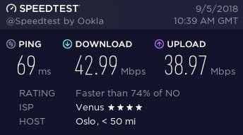 AirVPN Norway Speed Test