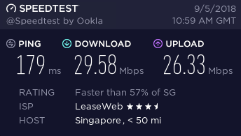 AirVPN Singapore Speed Test