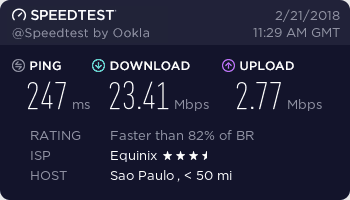 Avast SecureLine Brazil Speed Test Results
