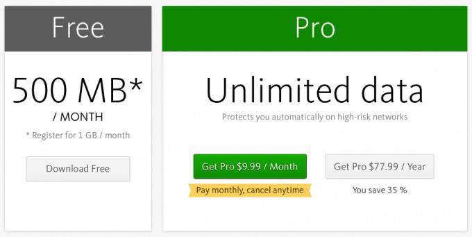 Avira Phantom VPN pricing chart