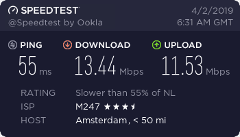 Bitdefender Premium VPN Speedtest Netherlands