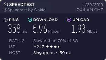 BullGuard VPN Singapore Speed Test