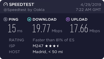 BullGuard VPN Spain Speed Test