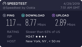 BullGuard VPN USA Speed Test