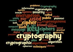 Cryptographic Encryption Terms