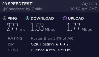 CyberGhost speed test Argentina