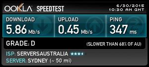 easy-hide-ip-speedtest-sydney