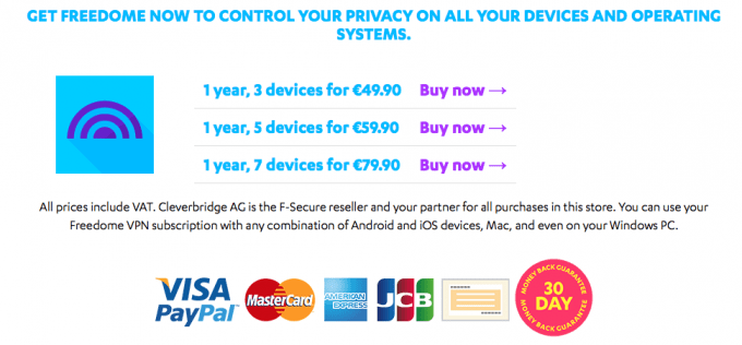 Pricing of F-Secure Freedome