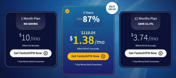 FastestVPN pricing table