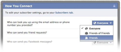 Facebook's privacy features