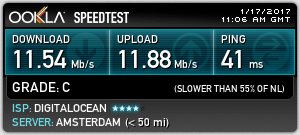 Netherlands Speed Test Using OpenVPN