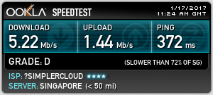 Singapore Speed Test Using IKEv2