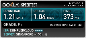 Singapore Speed Test Using OpenVPN