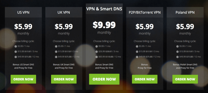 HideIPVPN's pricing table