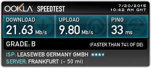 HideIPVPN's speed test result for Germany