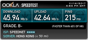 Hotspot Shield Hong Kong Speedtest