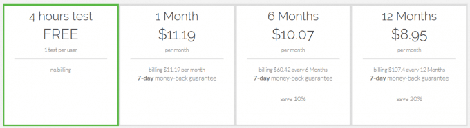 Pricing is presented in a very minimalistic manner that actually turned out well.