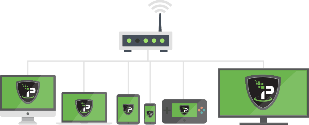 Devices connected to IPVanish VPN router