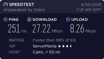Ivacy speedtest Egypt