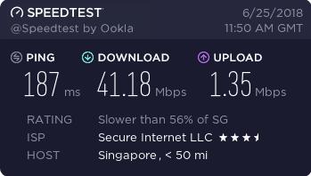 Ivacy speedtest Singapore