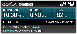 liberty-shield-speedtest-germany