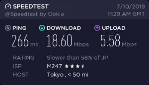 Mullvad Japan speed test