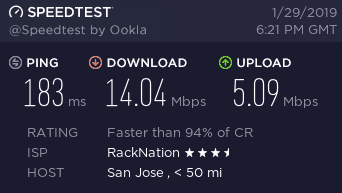 NordVPN Costa Rica Speed Test