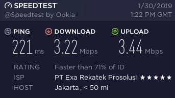 NordVPN Indonesia Speed Test