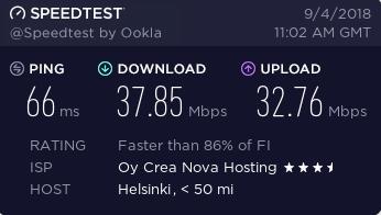 ProtonVPN speedtest Finland