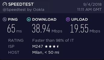 ProtonVPN speedtest Italy via Switzerland