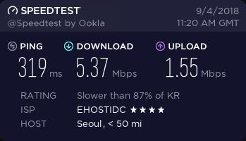 ProtonVPN Speedtest South Korea