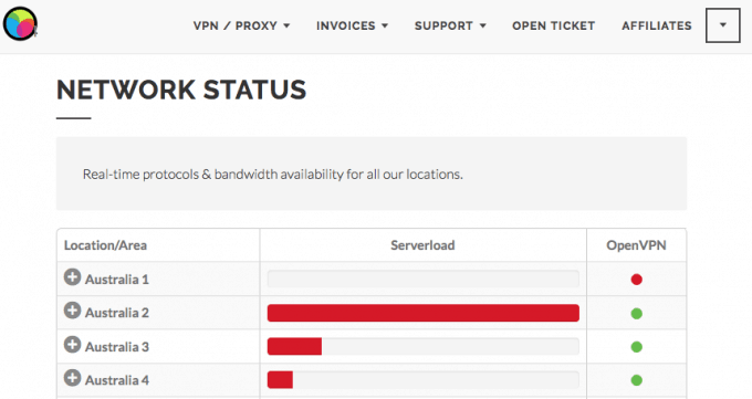 Network status in Proxy.sh account