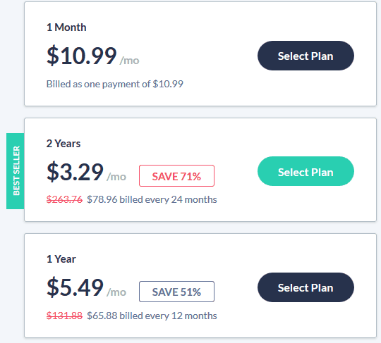 Pricing plans with SaferVPN