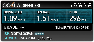 Speed test of SaferVPN in Singapore