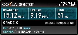 slickvpn-speedtest-netherlands