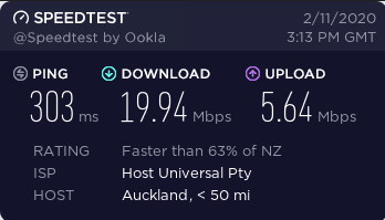 Surfshark's New Zealand Speed Test Results