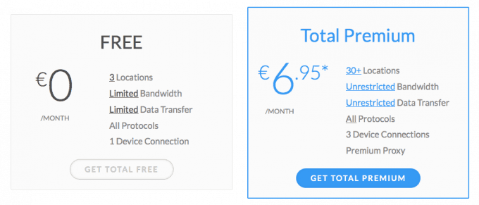 Pricing and free plan at Total VPN