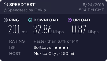 TunnelBear speedtest Mexico