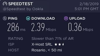 UltraVPN Argentina Speed Test