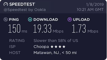 VPN.ac USA Speed Test Using Double Hop