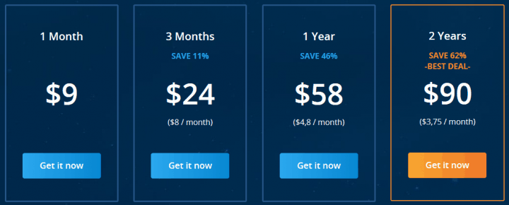 VPN.ac Pricing