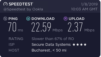 VPN.ac Romania Speed Test