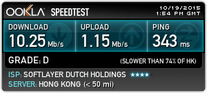 VPN Unlimited speed test in Hong Kong