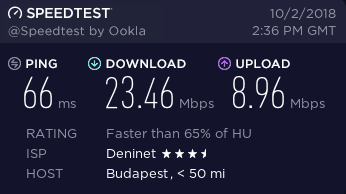 VPNhub Speedtest Hungary