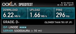 VPNSecure Speedtest results for Japan