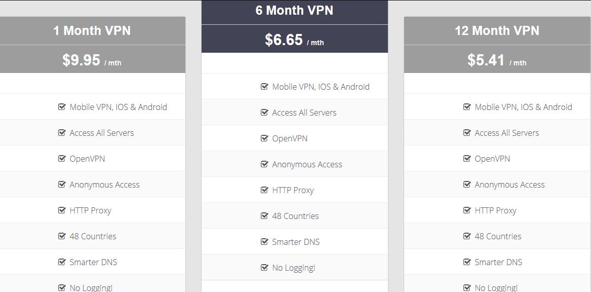 VPN Secure pricing